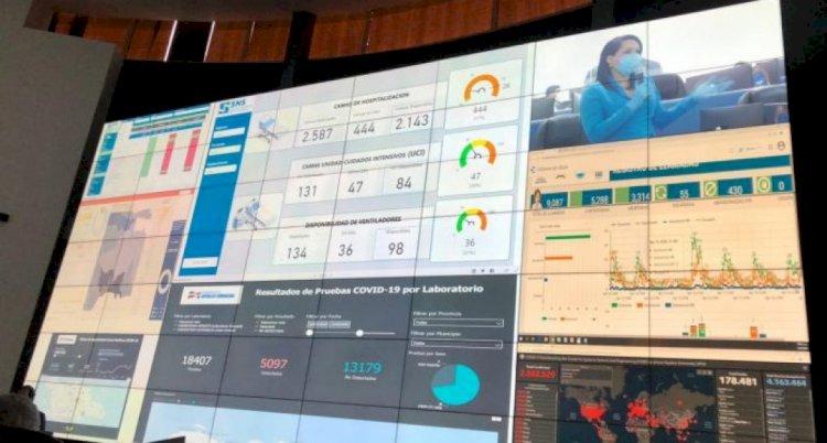 Servicio Nacional de Salud desarrolla sistemas tecnológicos para respuesta a COVID-19